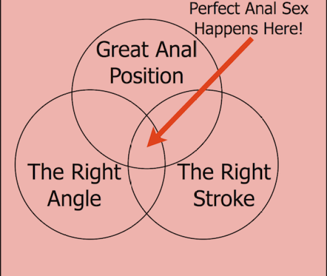 I Know Its Crude But This Venn Diagram Pretty Much Sums Up Exactly How To