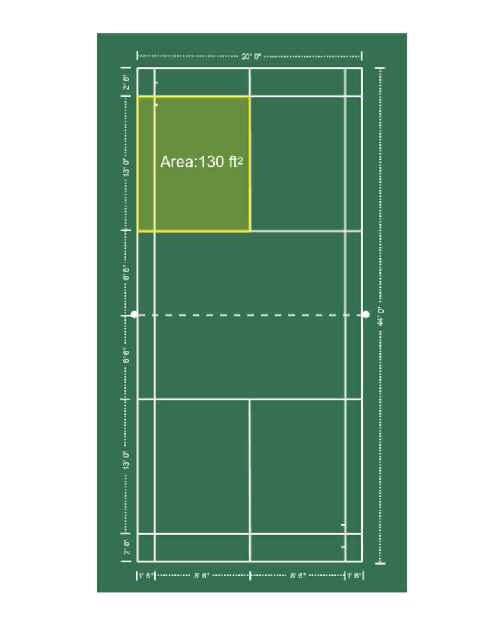 Badminton doubles service area.
