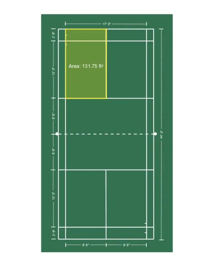 Badminton singles service area.