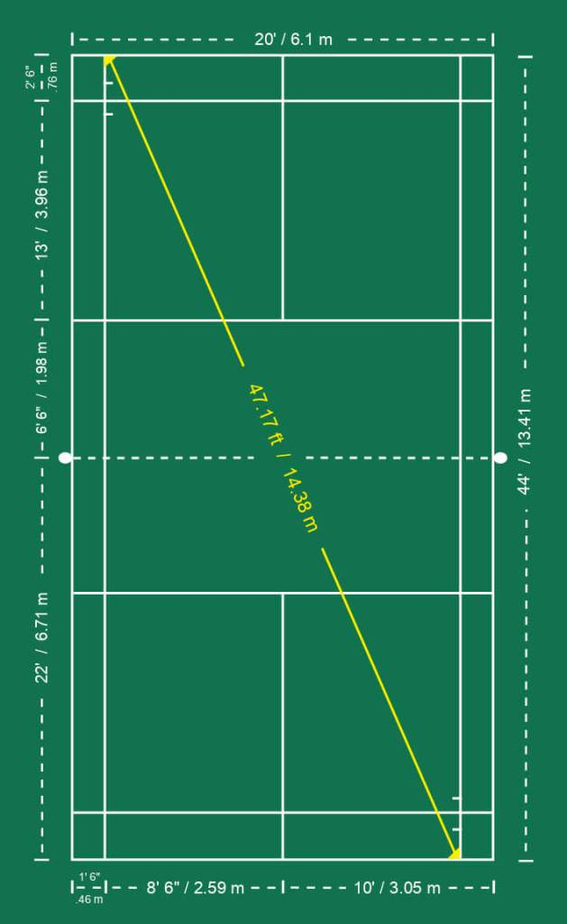 Singles Court Diagonal Length