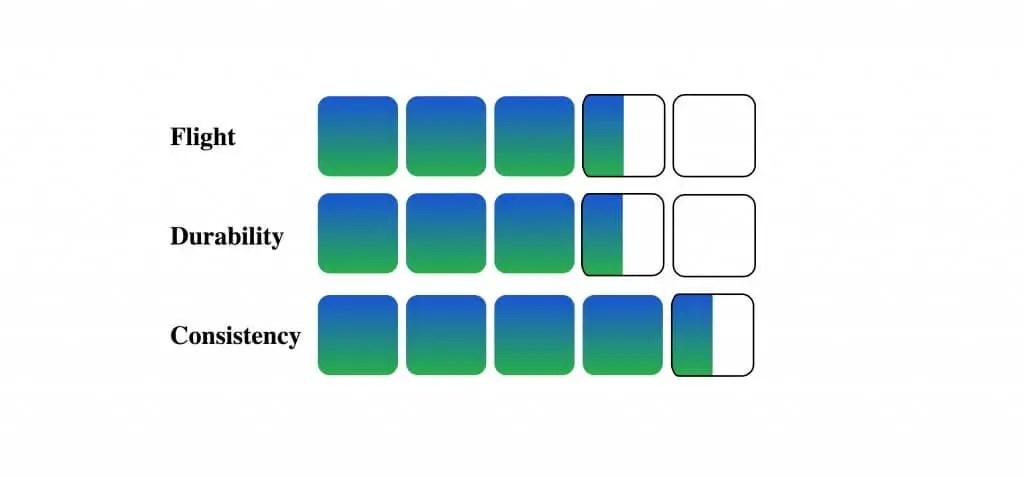 ACB-11 properties