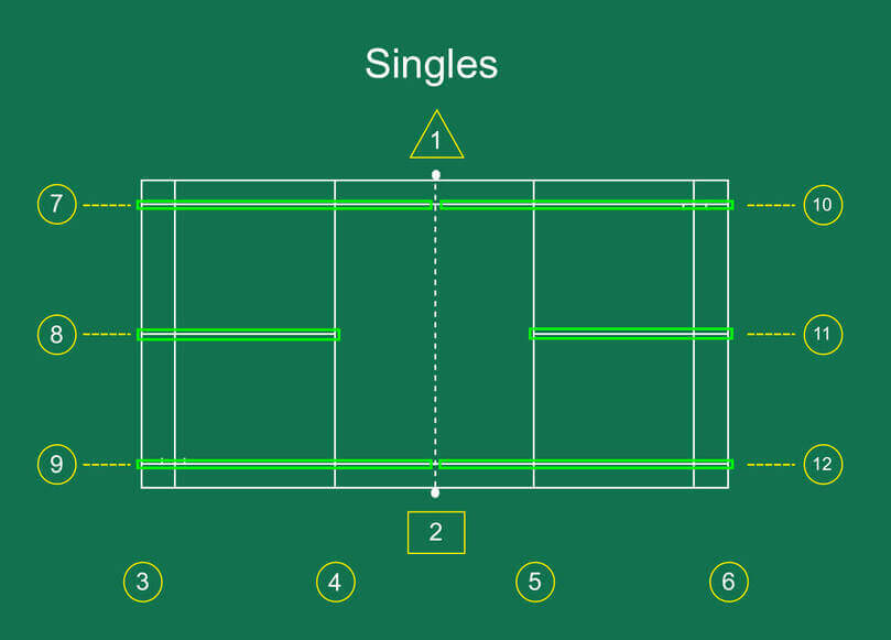 Line Judges, Singles Side and Middle Lines Highlighted