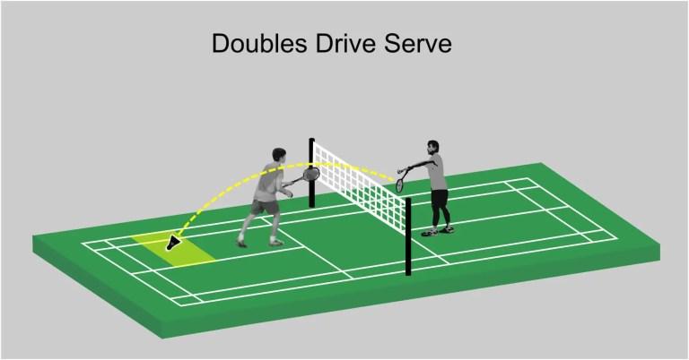 Drive Serve - Doubles