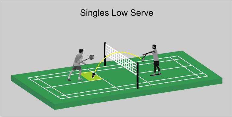 Low Serve - Singles
