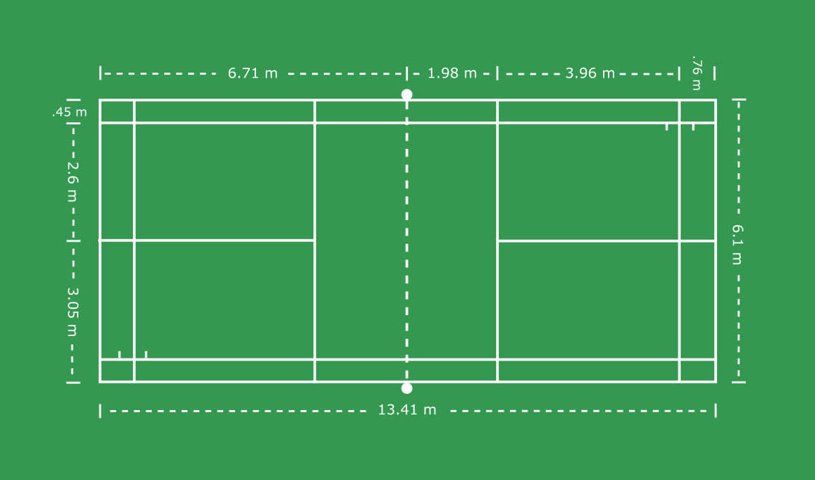 You are currently viewing What are the Dimensions of a Badminton Court in Meters?