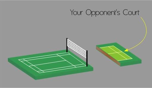 The Lifter's badminton court perception.