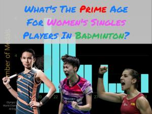 Read more about the article What's the Prime Age for Women's Singles Players?