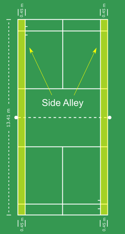Badminton Court Side Alleys Dimensions and Area