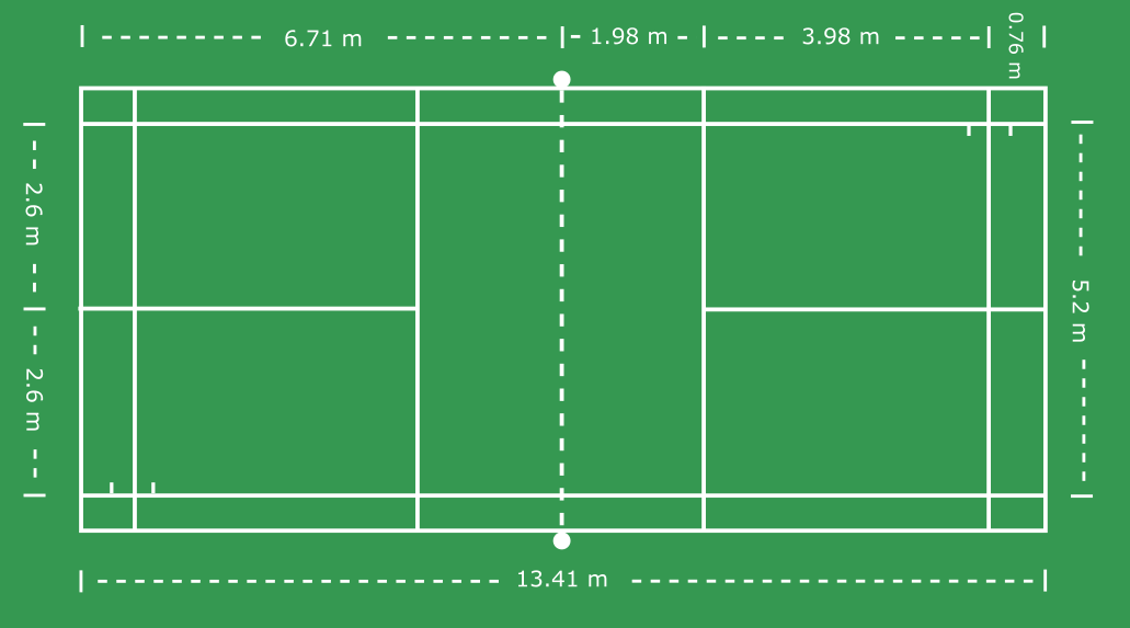 Read more about the article What are the Dimensions of a Badminton Court in Meters?