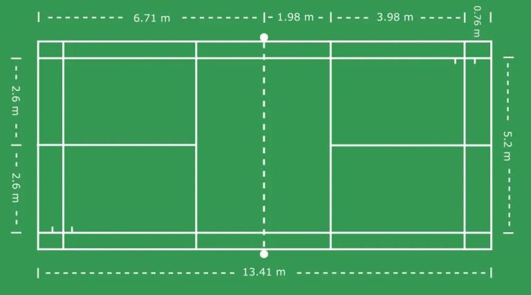 Singles Badminton Court Dimensions in Meters