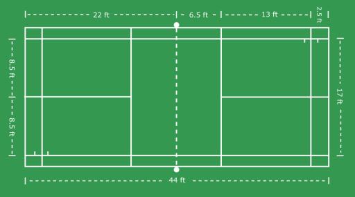 Singles Badminton Court Dimensions in Feet
