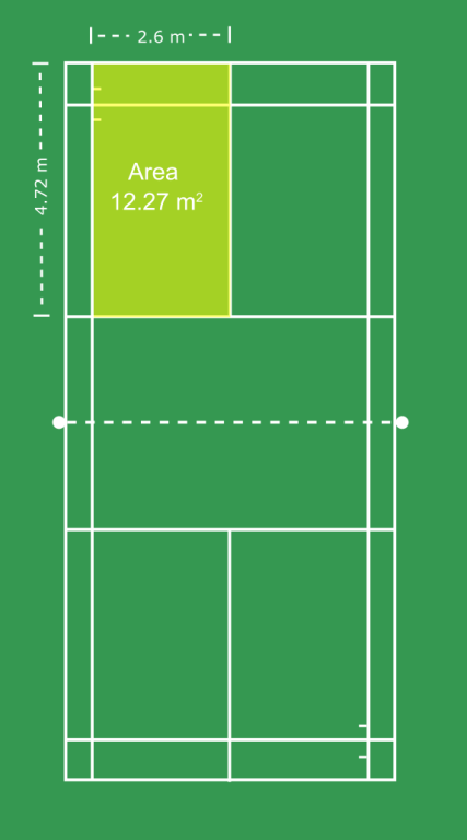 Badminton Singles Service Dimensions and Area in Meters