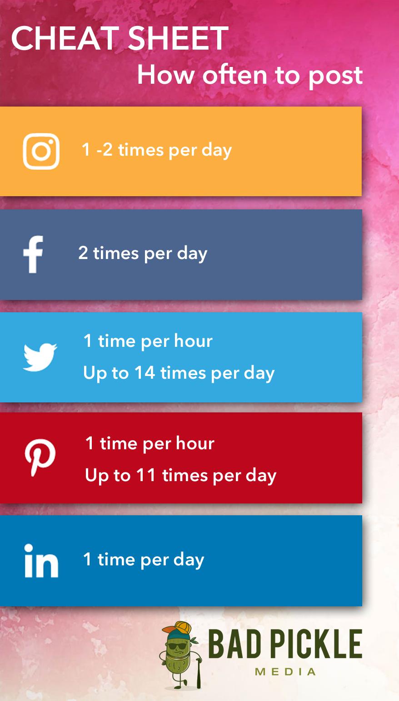 Social Media How Often To Post