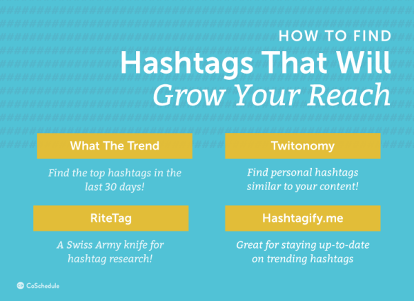 How to find hashtags that will grow your reach, CoSchedule, BadRedheadMedia.com, BadRedhead Media