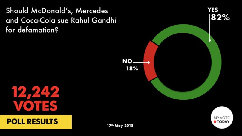 Poll_MVT_MNCs_sue_RaGa