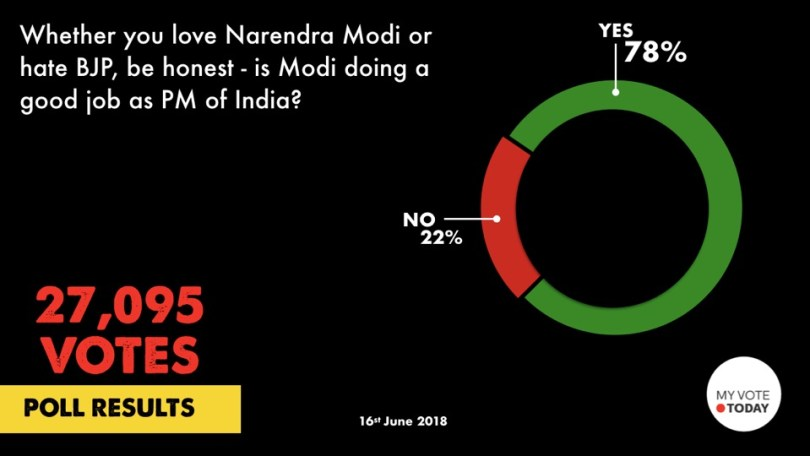 Poll_Modi_Good_Job