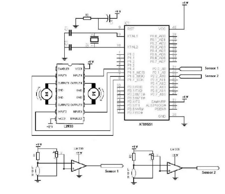 Proyek Mikroprosesor Gunadarma