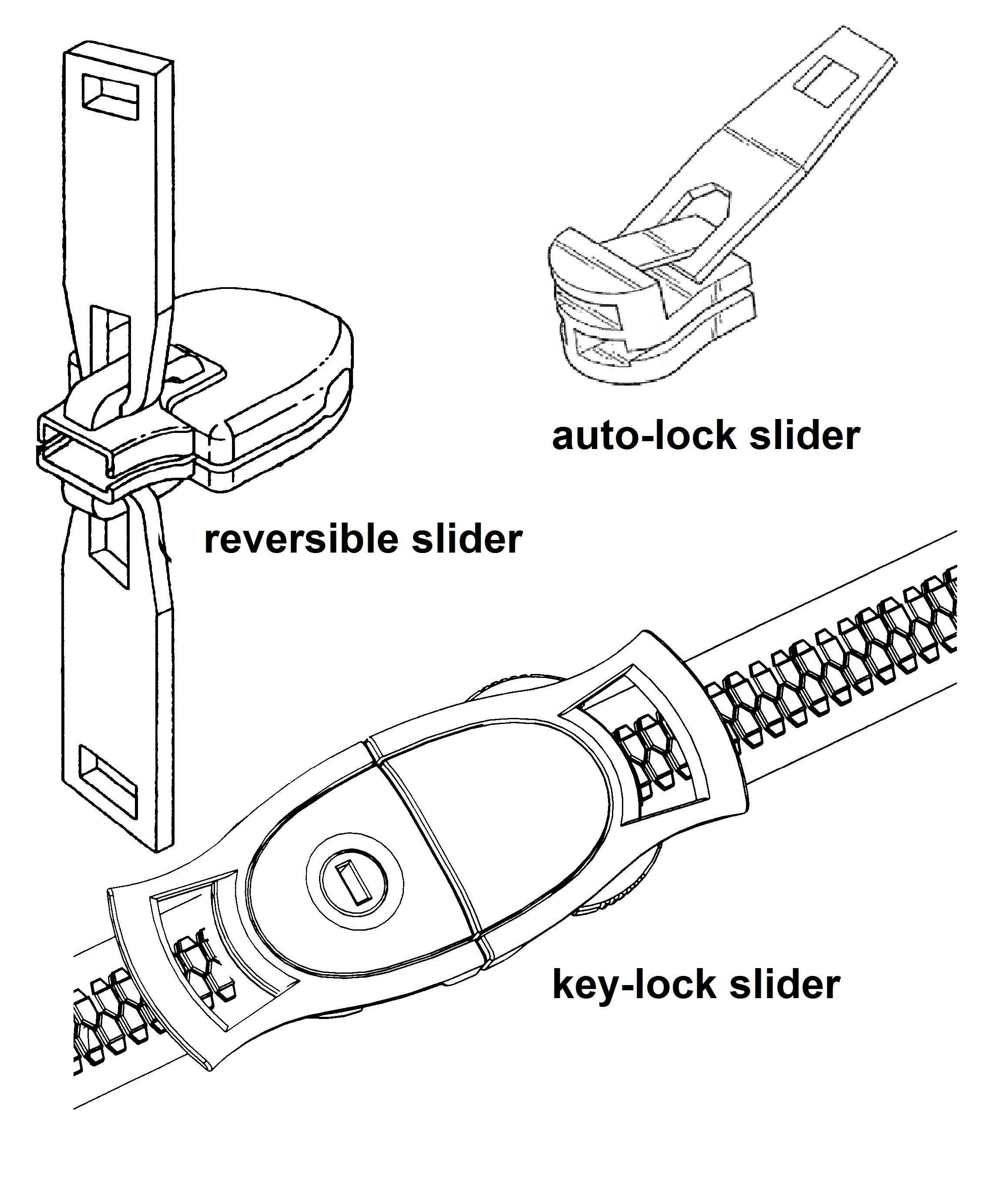 Handbag Zippers Amp Their Applications