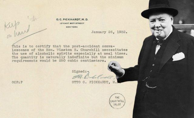 Churchill perscription