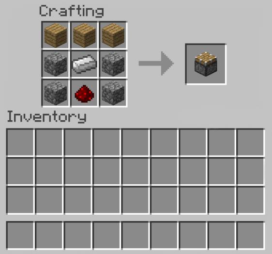 Items in minecraft