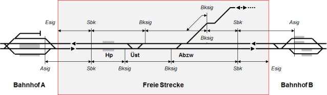 Freie Strecke_zweigleisig_NEU