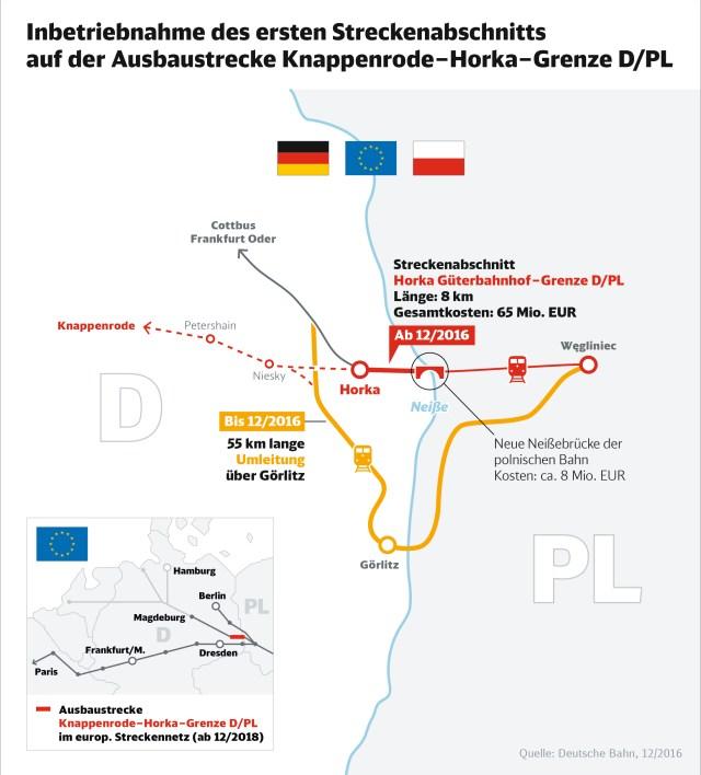 DB_Streckenabschnitt Horka_161123_Freigabe fehlt