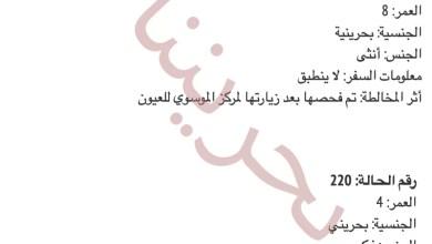 """Photo of بالتفاصيل.. طفلتان بحرينيتان تصابان بـ """"كورونا"""""""