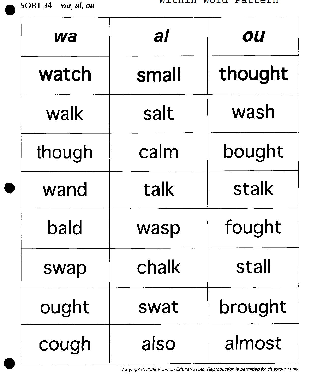 Spelling Words Week 9 22