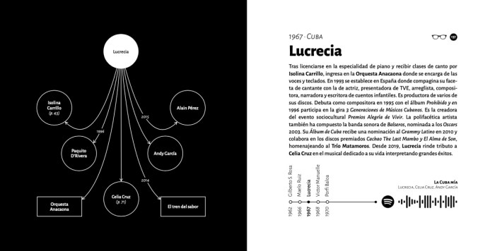 Biografía Lucrecia - Libro En clave