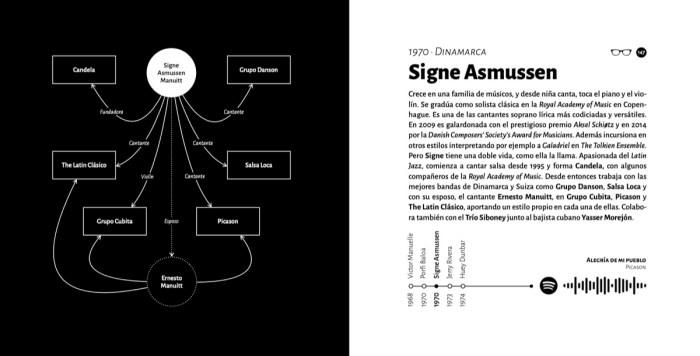 Biografía Signe Asmussen - Libro En clave