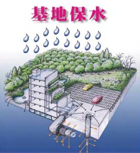 基地保水指標 – 綠能環保建材資訊網