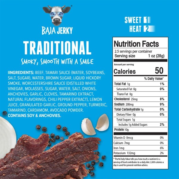 Traditional Jerky Nutrition Info