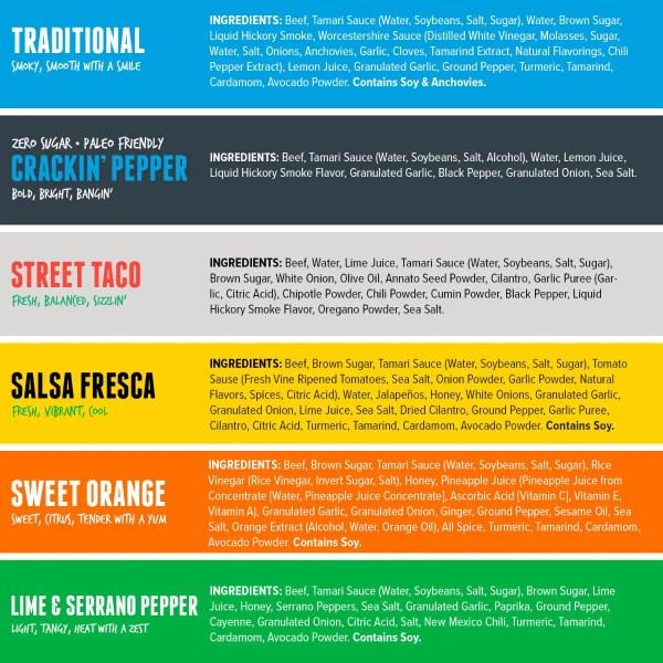 Beef Jerky Variety 6-Pack Ingredients