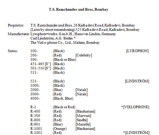 T.S. Ramchunder and Bros, Bombay