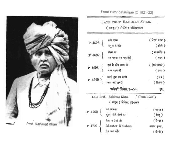 Rahimat Khan - Catalogue 1922