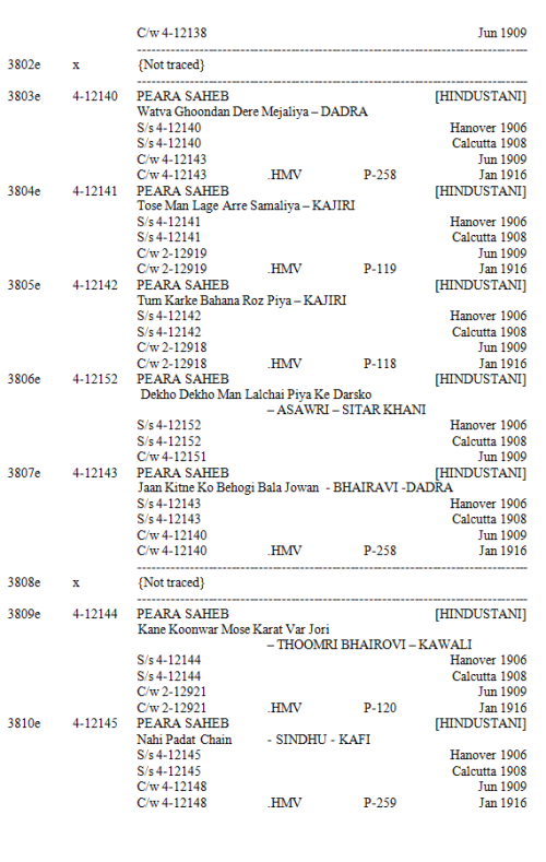Peara Saheb Discography, Page 6