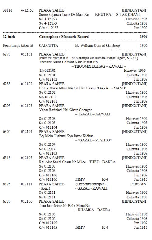 Peara Saheb Discography, Page 7