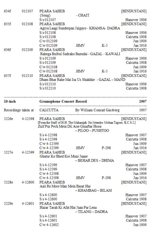 Peara Saheb Discography, Page 8