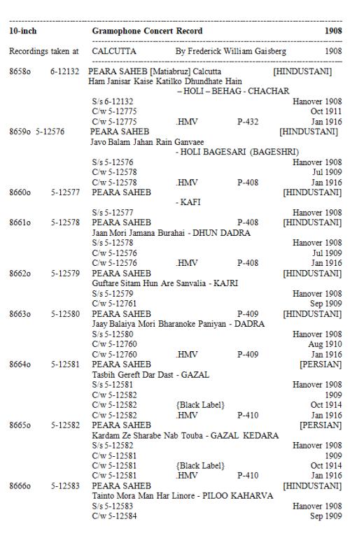 Peara Saheb Discography, Page 10