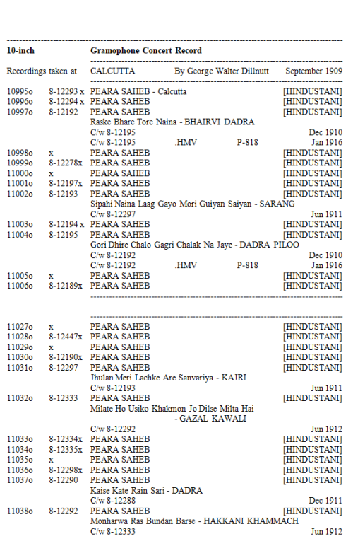 Peara Saheb Discography, Page 13
