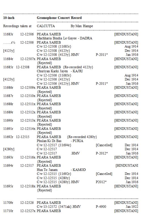 Peara Saheb Discography, Page 19