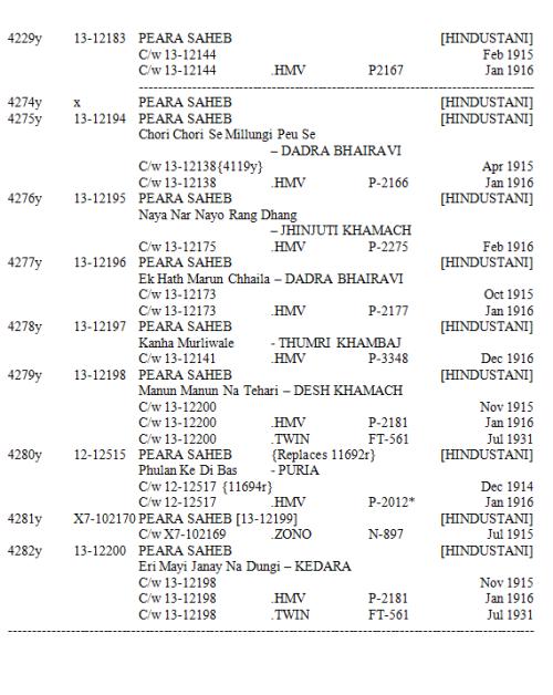 Peara Saheb Discography, Page 22