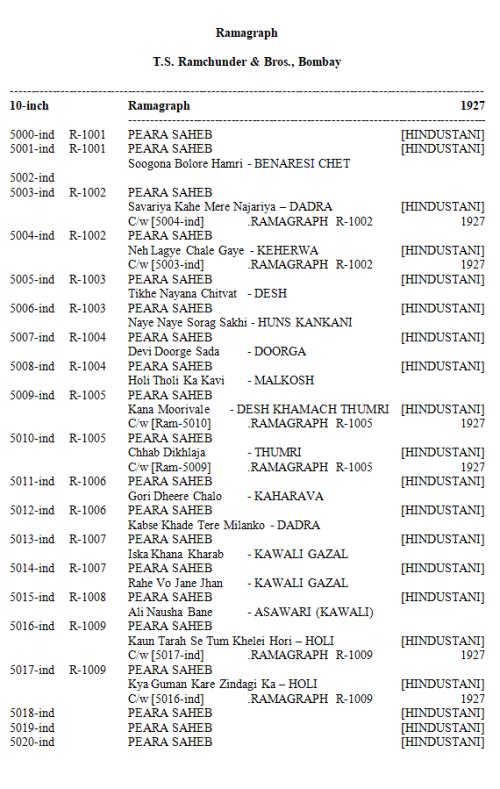 Peara Saheb Discography, Page 29