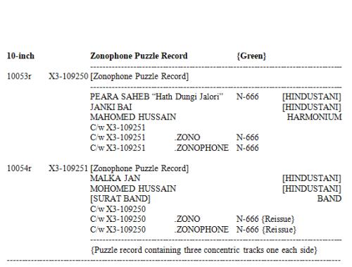 Peara Saheb Discography, Page 28