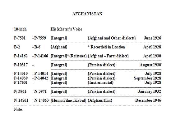 The 78 rpm Record Labels of India, Afghanistan, Page 415