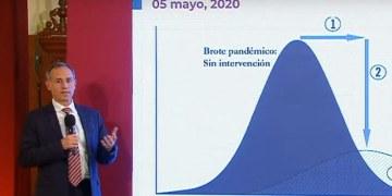 México llega a las 2 mil 507 muertes por Covid-19 hasta este martes 10