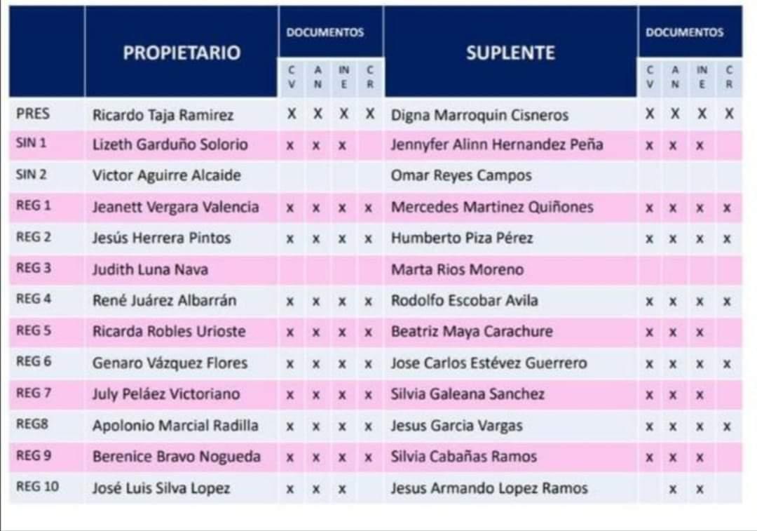 Ricardo Taja, candidato de la alianza PRI-PRD, va con todo para recuperar Acapulco 1