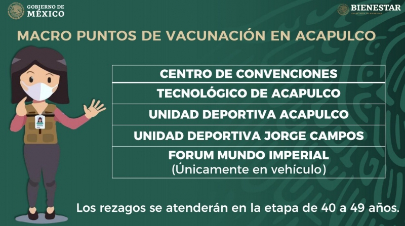 Este martes aplicarán la segunda dosis a adultos de 50 a 59 años en Acapulco 3