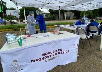 Tabasco registra 2 mil 896 pacientes activos de Covid 6