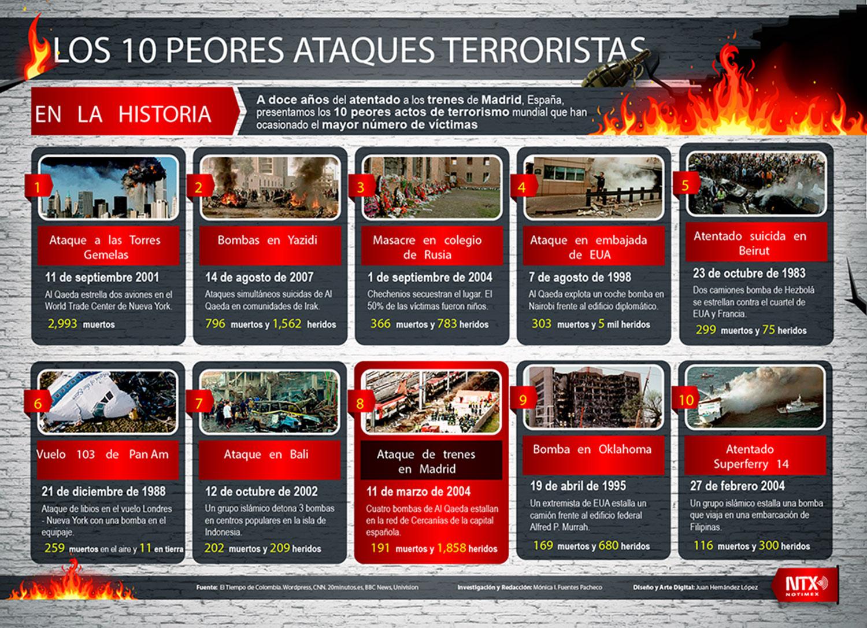 ataques terroristas infograf